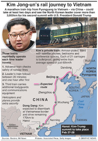 VIETNAM: Kim Jong-un's train journey infographic