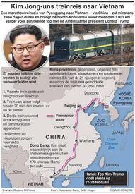 VIETNAM: Kim Jong-uns treinreis naar Vietnam infographic