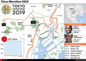 ATHLETICS: Tokyo Marathon 2019 interactive infographic