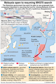 AVIATION: Malaysia open to resuming MH370 search infographic