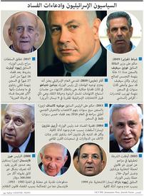 جريمة: السياسيون الإسرائيليون وادعاءات الفساد infographic