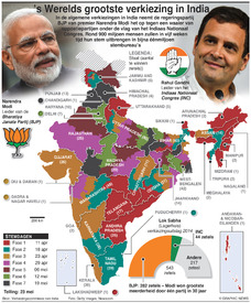 INDIA: Algemene verkiezingen infographic