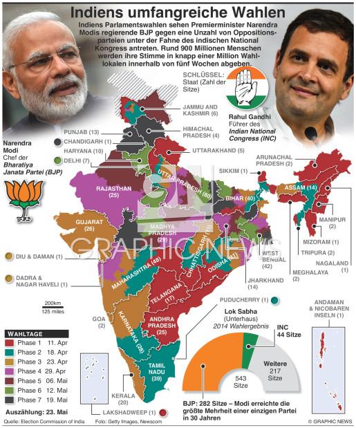 Parlamentswahlen infographic