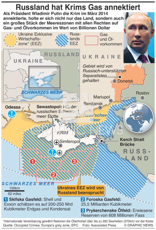Russland hat auch Gasvorkommen der Krim annektiert infographic