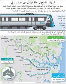 مواصلات: مترو سيدني infographic