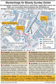 VERBRECHEN: Blutiger Sonntag Schießerei infographic