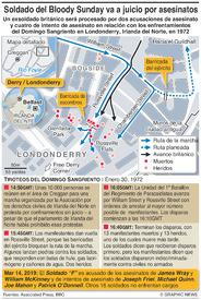 CRIMEN: Tiroteos del Domingo Sangriento infographic