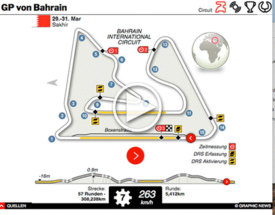 F1: Bahrain GP interactive 2019 infographic