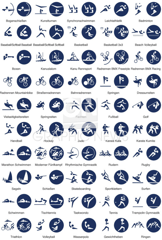 Olympische Pictogramme infographic