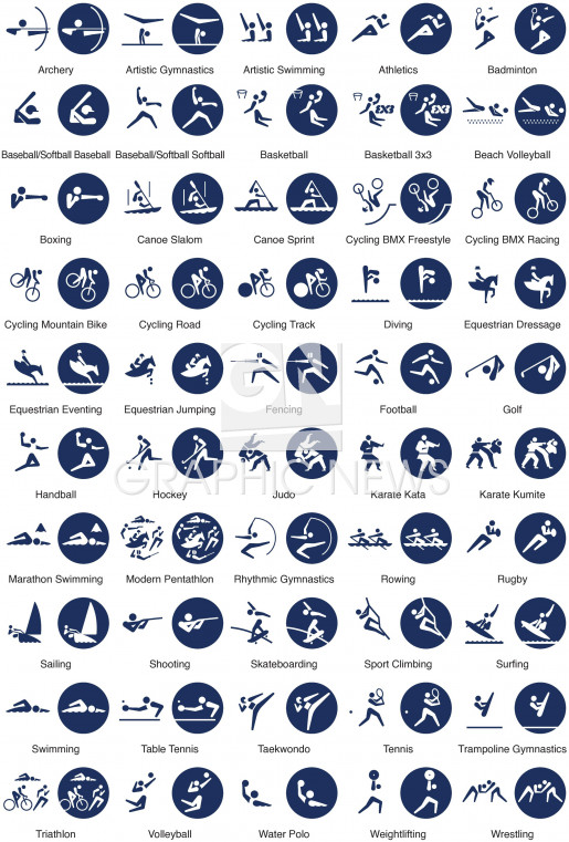 Olympic pictograms infographic