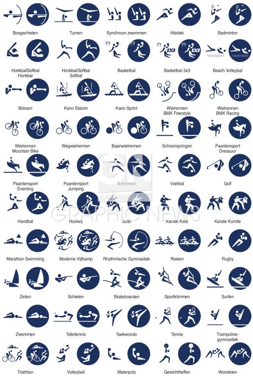 Olympische pictogrammen infographic