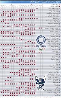 أولمبياد طوكيو ٢٠٢٠: جدول المباريات للمنافسات الأولممبية  (2) infographic