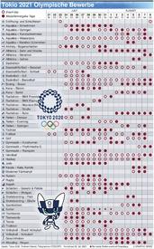 TOKIO 2021: Olympischer Kalender (UPDATE DUE) infographic