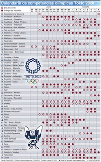 TOKIO 2021: Calendario Olímpico (3) infographic