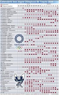TÓQUIO 2020: Calendário Olímpico (2) infographic