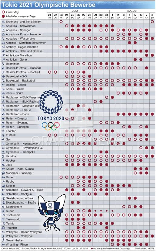 Olympischer Kalender infographic