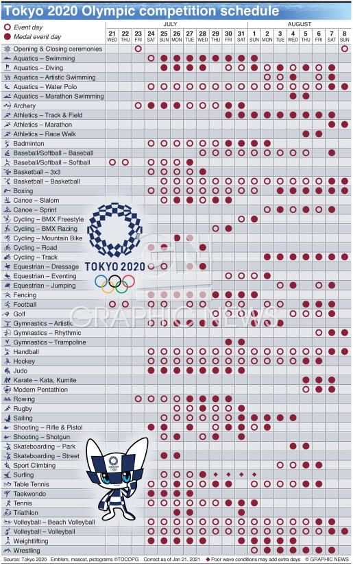 Olympic calendar (3) infographic