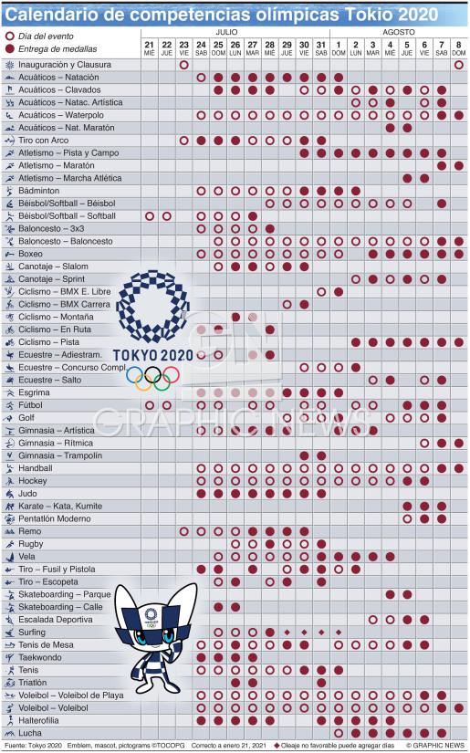 Calendario Olímpico (2) infographic