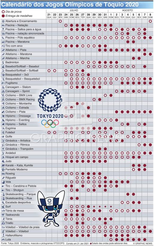 Calendário Olímpico (2) infographic