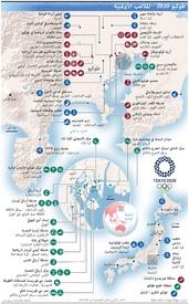 طوكيو ٢٠٢٠: الملاعب الأولمبية infographic