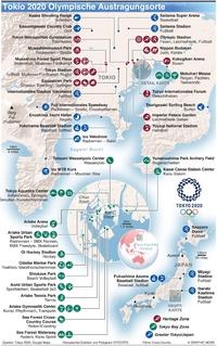 TOKIO 2020: Olympische Austragungsorte infographic