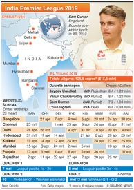 CRICKET: Indian Premier League 2019 infographic