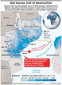 DISASTERS: Cyclone Idai infographic