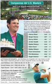 GOLF: Campeones del Masters de EUA infographic