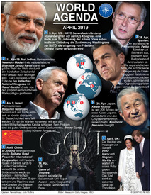 WORLD AGENDA: April 2019 infographic