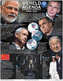 WERELDAGENDA: April 2019 infographic
