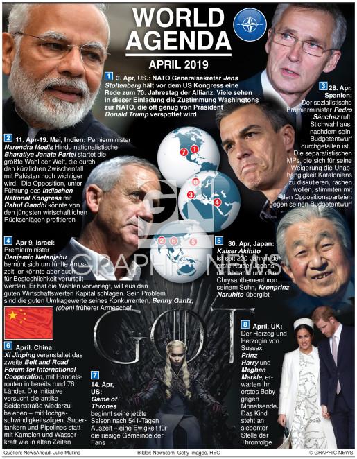 April 2019 infographic