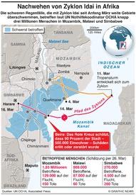 KATASTROPHEN: 3M Menschen von Zyklon Idai betroffen infographic