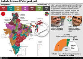 INDIA: General election interactive infographic
