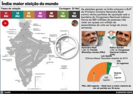 ÍNDIA: Eleições gerais interactivo infographic