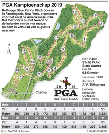 GOLF: PGA Kampioenschap 2019 infographic