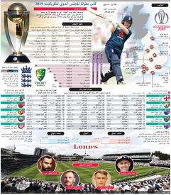 ملصق جداري: ملصق - بطولة كأس العالم في الكريكيت ٢٠١٩ infographic