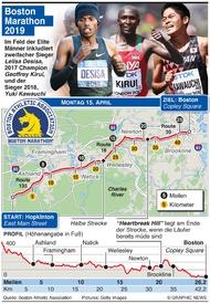 ATHLETIK: Boston Marathon 2019 infographic