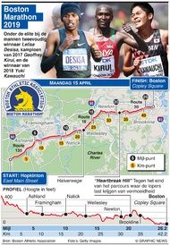 ATLETIEK: Boston Marathon 2019 infographic