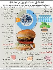 علوم: بروتين من أصل نباتي infographic