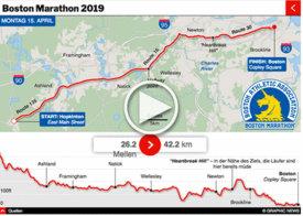 ATHLETIK: Boston Marathon 2019 interactive infographic