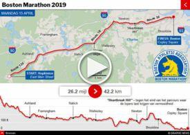 ATLETIEK: Boston Marathon 2019 interactive infographic