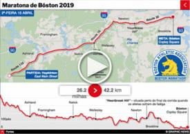 ATLETISMO: Maratona de Bóston 2019 interactivo infographic