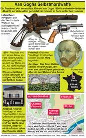 KUNST: Van Goghs Selbstmordwaffe wird versteigert infographic