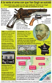 ARTE: Subastarán el arma con que Van Gogh se suicidó infographic