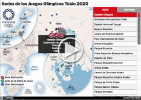 TOKIO 2020: Sedes olímpicas Interactivo (1) infographic
