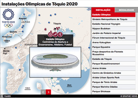 TÓQUIO 2020: Instalações Olimpicas interactivo infographic