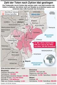 KATASTROPHEN: Weitere Tote nach Zyklon Idai infographic