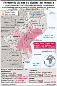 DESASTRES: Aumenta o número de vítimas do ciclone Idai infographic