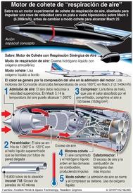 ESPACIO: Motor Sabre para avión espacial infographic