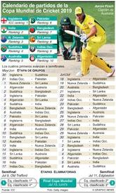 CRICKET: Calendario de partidos de la Copa Mundial de Cricket 2019 infographic